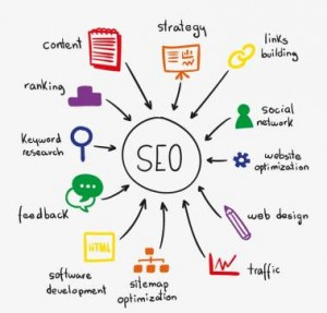 seo strategy online